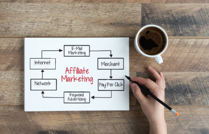 6 Affiliate Marketing Tips That Will Help You Start Your Business